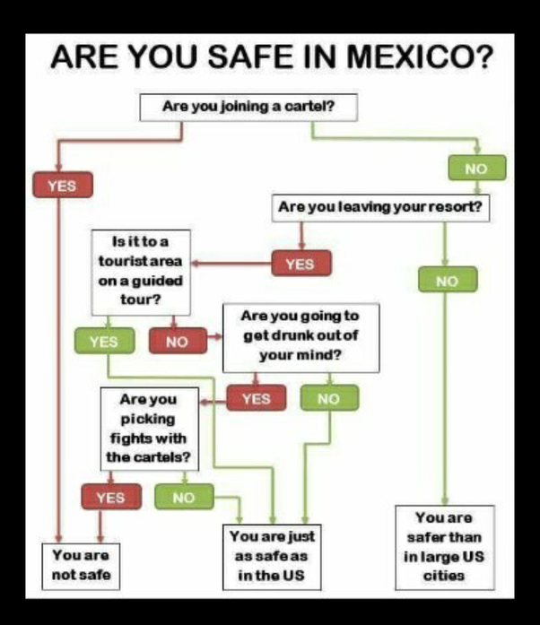 Are you safe in Mexico