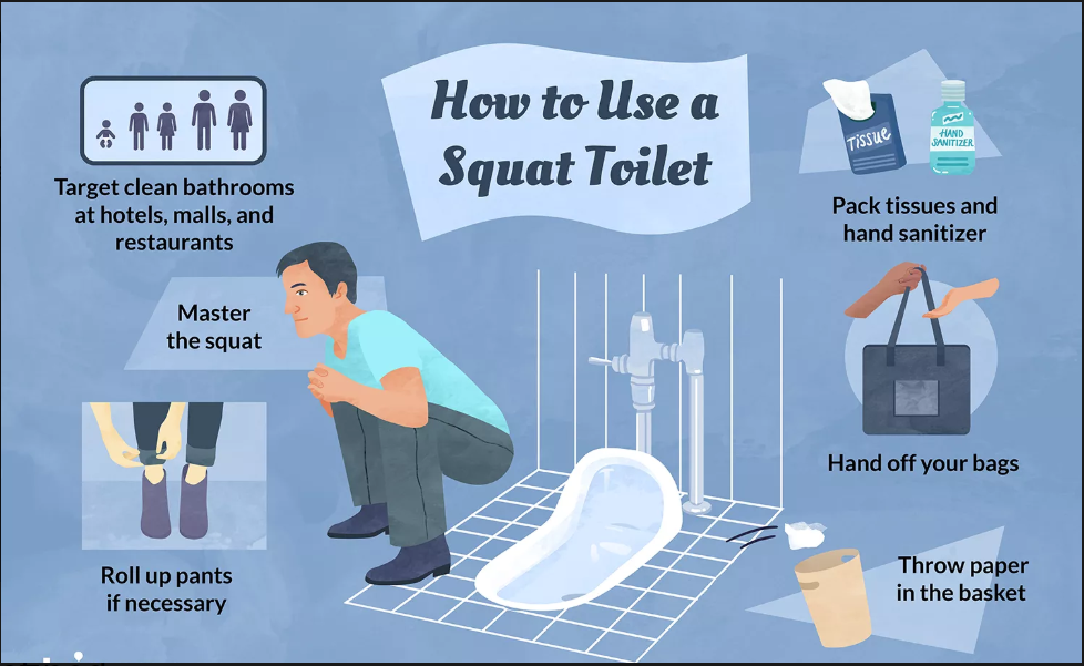 graphic on how to use a squate toilet